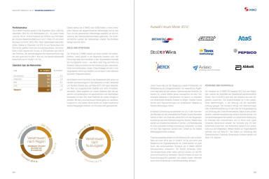 Portfoliostruktur, Auswahl Mieter 2012