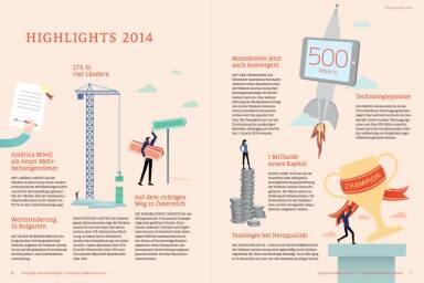 Telekom Austria Group Geschäftsbericht 2014 - Highlights 2014