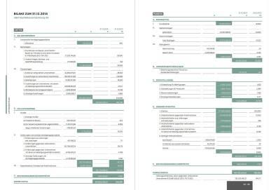 UBM Jahresfinanzbericht/Geschäftsbericht 2014 - Bilanz