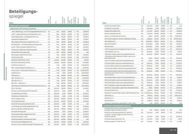 UBM Jahresfinanzbericht/Geschäftsbericht 2014 - Beteiligungsspiegel