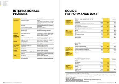 Österreichische Post Geschäftsbericht 2014 - Präsenz und Peformance