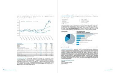 AT&S Geschäftsbericht 2014/15 - Analysen