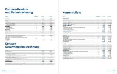 AT&S Geschäftsbericht 2014/15 - Konzern GuV, Kennzahlen