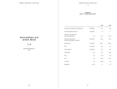 Semper Constantia Geschäftsbericht 2014 - Kennzahlen auf einen Blick