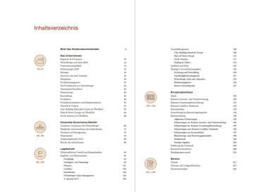 Wienerberger - Inhaltsverzeichnis