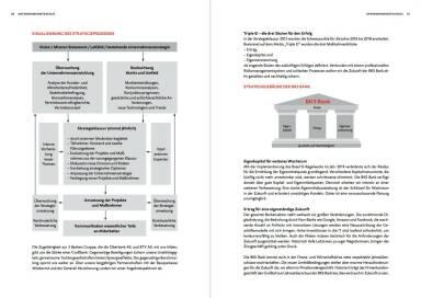 BKS Bank - Strategieprozess