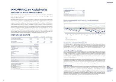 Immofinanz Kapitalmarkt