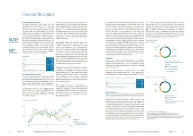 conwert Geschäftsbericht 2015 - Investor Relations
