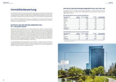Immofinanz Finanzbericht Q1-2 2016 - Immobilienbewertung