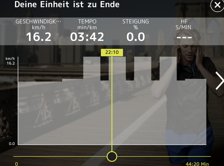 Intervalle mit 4x 4 Min. in 3:42